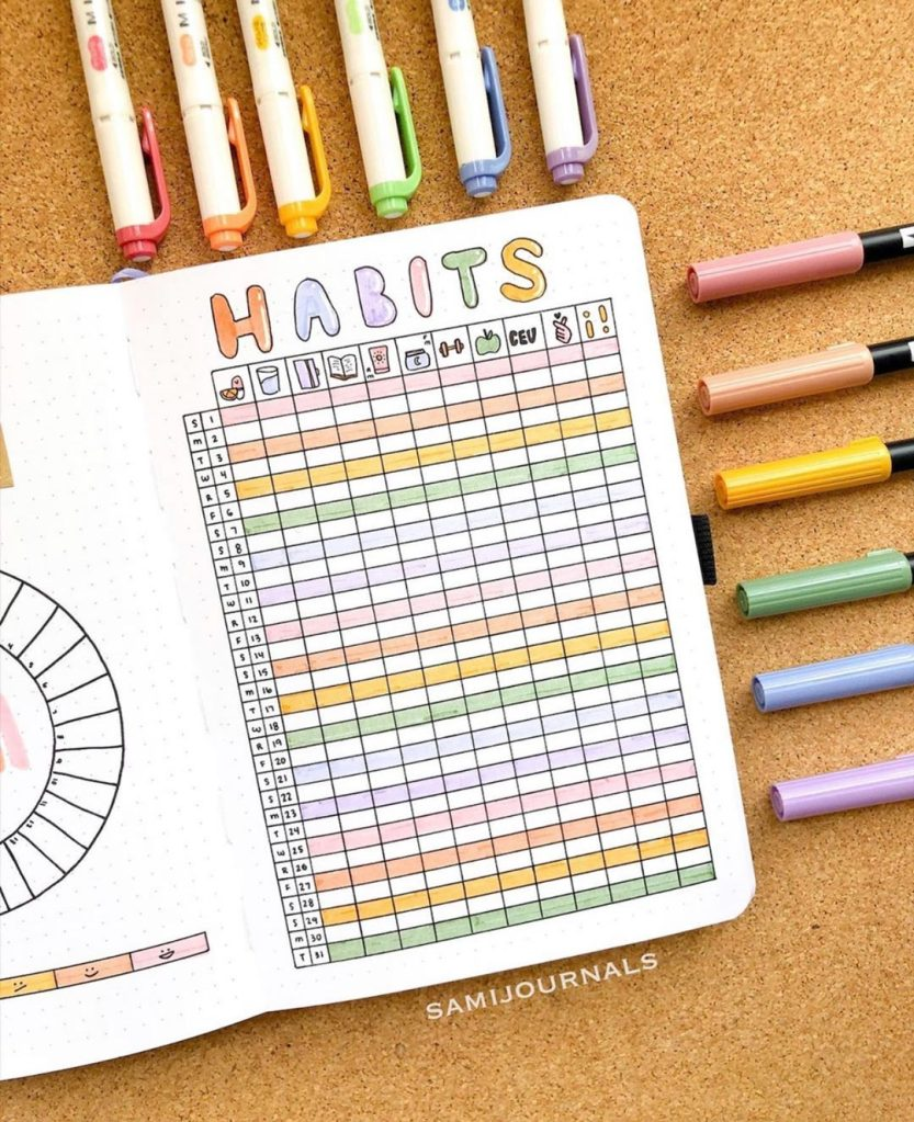 Bullet Journal Habit Tracker Inspiration